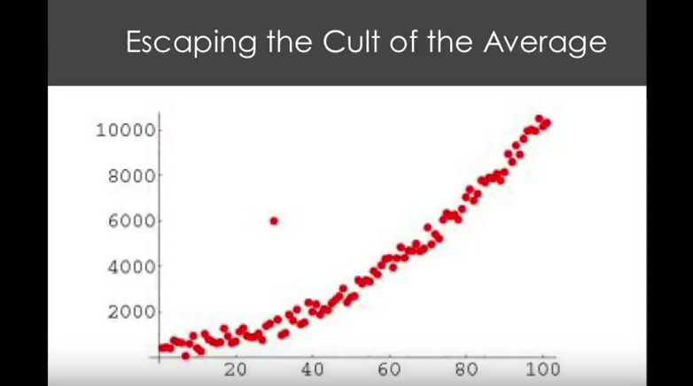 Escaping the cult of the average.png