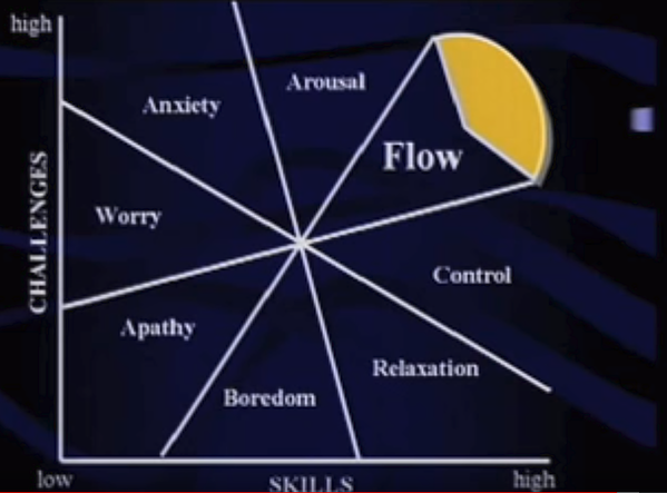 Finding your flow 4.png