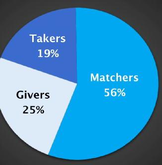 Giver or Taker 1.png