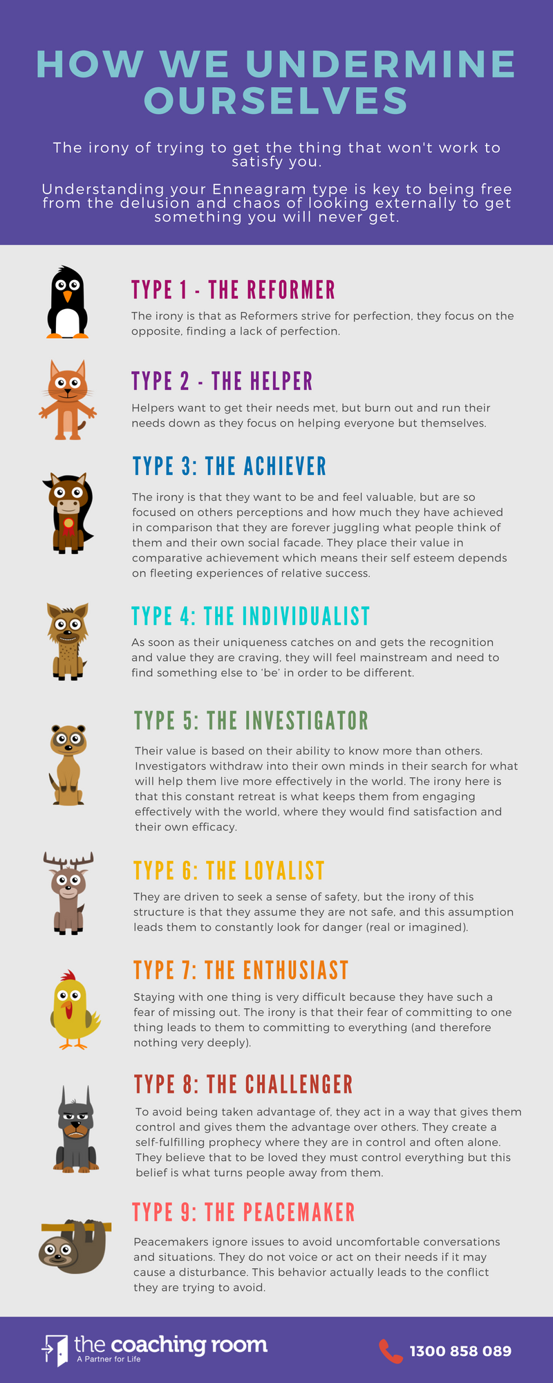 How we undermine ourselves - Enneagram.png