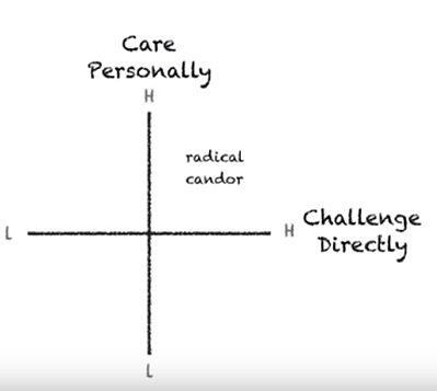 Learning Radical Candor to Become a Better Boss 1.png