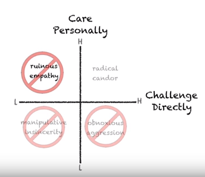 Learning Radical Candor to Become a Better Boss 3.png