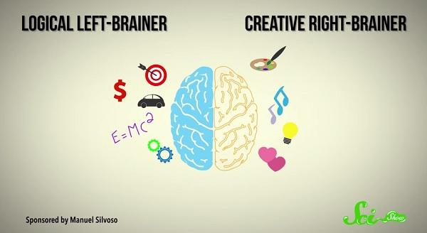 Logical Left-Brainers vs. Creative Right-Brainers.jpg