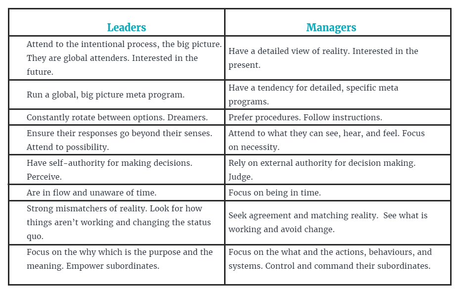 Managing vs Leading.png