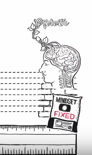 Proper Praise to Develop a Learning Mindset 1.png